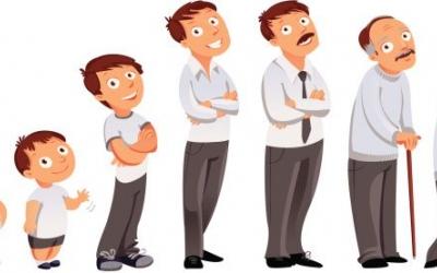 პიროვნების ფსიქოლოგია ასაკობრივი კრიზისები