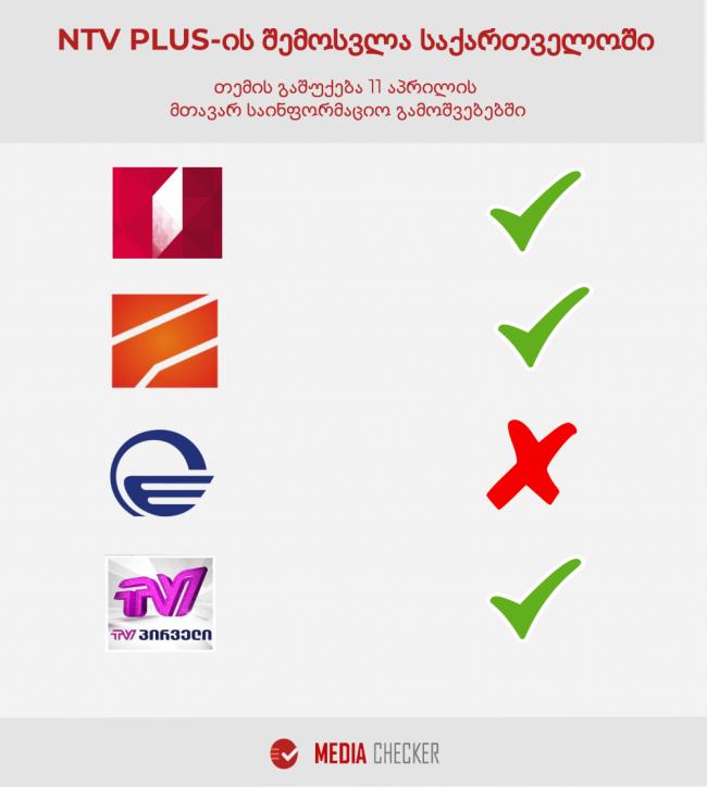 """NTV Plus-ის შემოსვლა საქართველოში """"იმედმა"""" არ გააშუქა"""