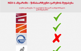 """NDI-ს ანგარიში წინასაარჩევნო გარემოს შესახებ """"იმედმა"""" არ გააშუქა"""